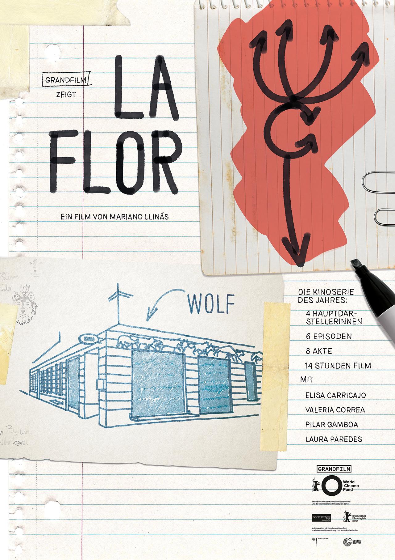 LaFlor_Plakat_Wolf_digital