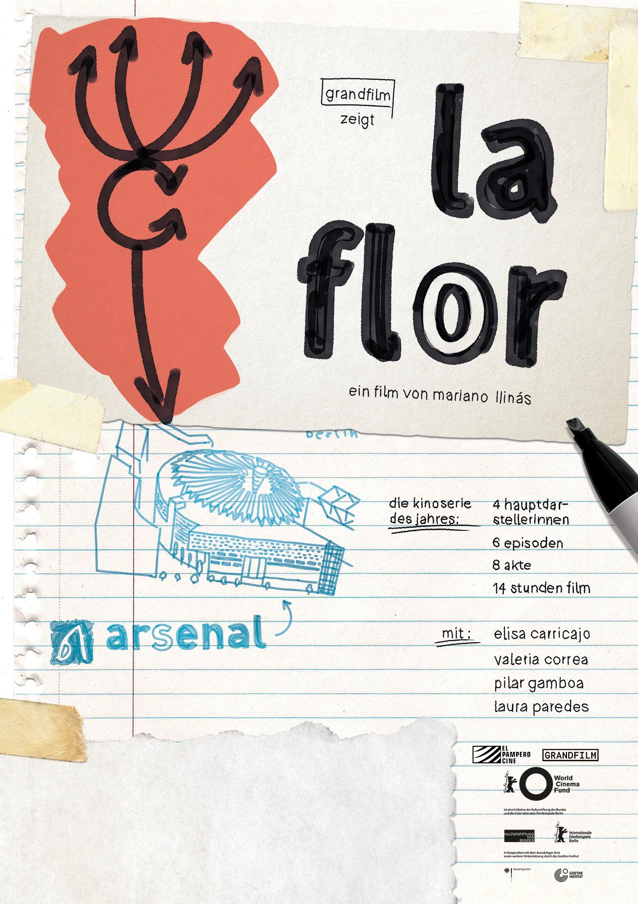 LaFlor_Plakat_arsenal_digital